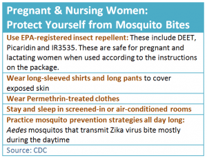 Zika advice for pregnant women